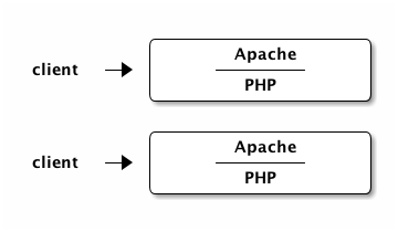 apache3.png